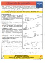 Pages de AidePlantationweb